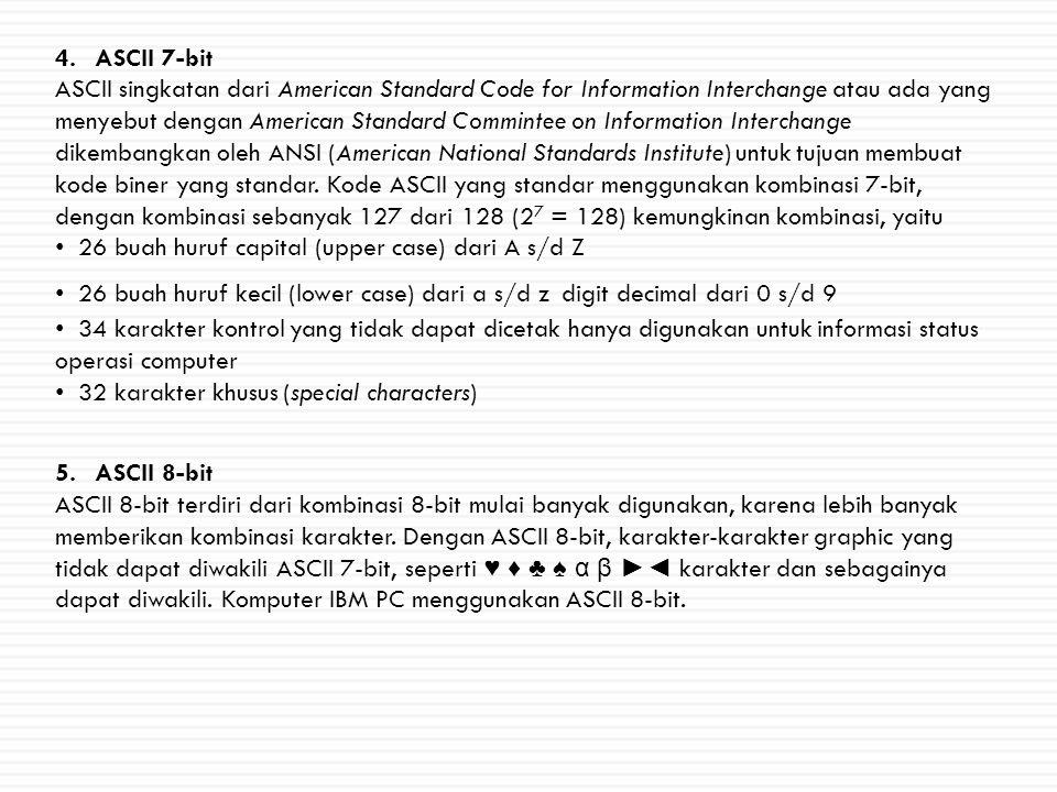 ASCII 7-bit