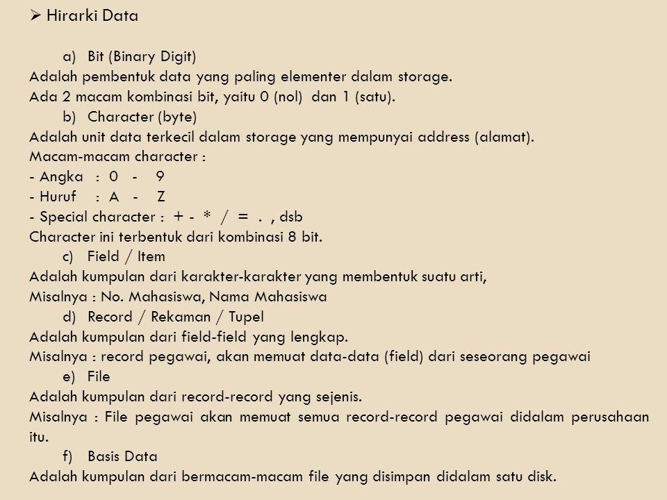 Hirarki Data Bit (Binary Digit) Adalah pembentuk data yang paling elementer dalam storage. Ada 2 macam kombinasi bit, yaitu 0 (nol) dan 1 (satu).