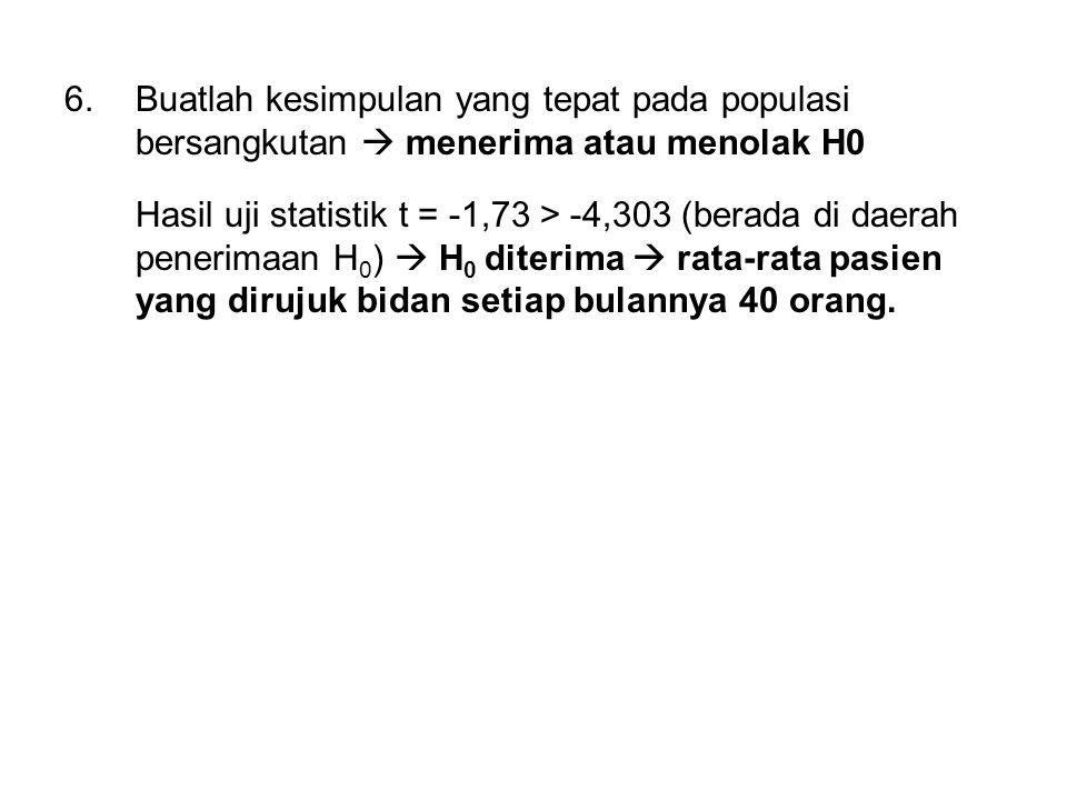 Buatlah kesimpulan yang tepat pada populasi bersangkutan  menerima atau menolak H0