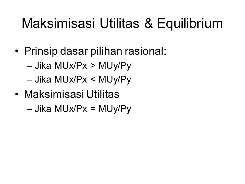 Maksimisasi Utilitas & Equilibrium