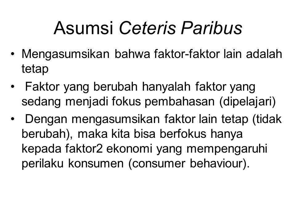 Asumsi Ceteris Paribus