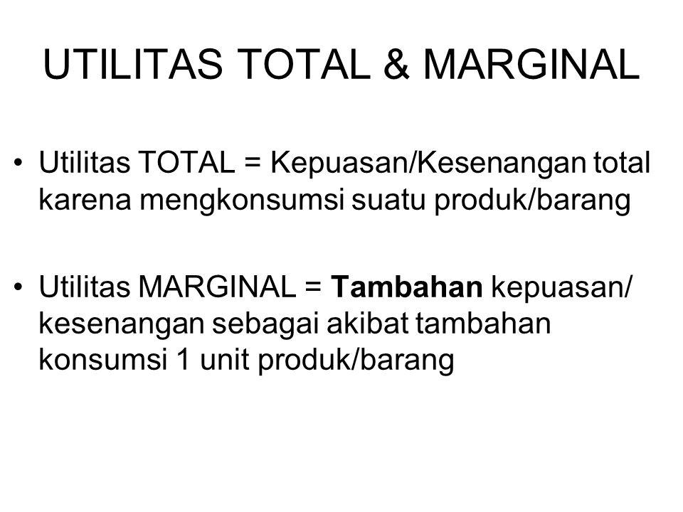 UTILITAS TOTAL & MARGINAL