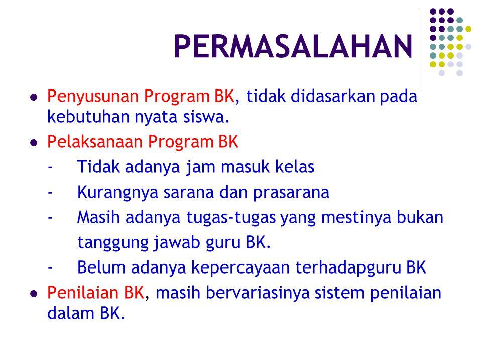 PERMASALAHAN Penyusunan Program BK, tidak didasarkan pada kebutuhan nyata siswa. Pelaksanaan Program BK.