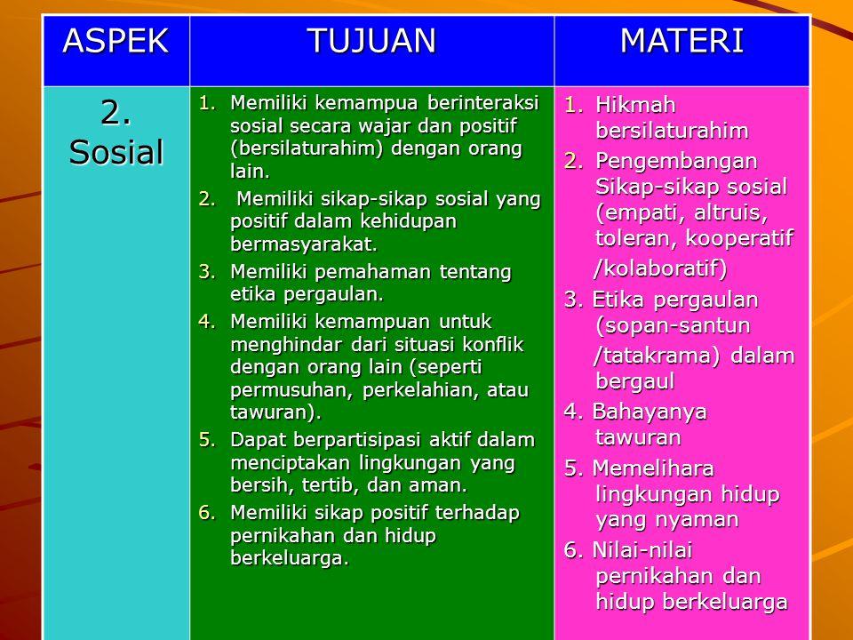 ASPEK TUJUAN MATERI 2. Sosial Hikmah bersilaturahim
