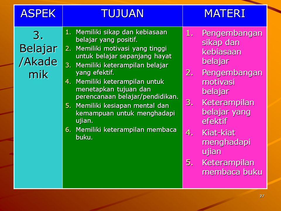 ASPEK TUJUAN MATERI 3. Belajar/Akademik