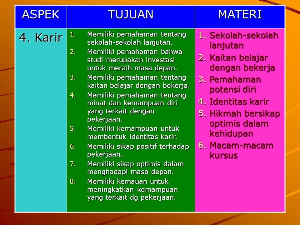 ASPEK TUJUAN MATERI 4. Karir Sekolah-sekolah lanjutan