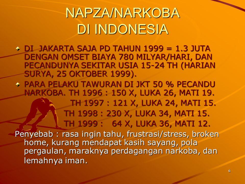 NAPZA/NARKOBA DI INDONESIA
