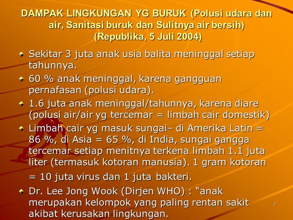 DAMPAK LINGKUNGAN YG BURUK (Polusi udara dan air, Sanitasi buruk dan Sulitnya air bersih) (Republika, 5 Juli 2004)