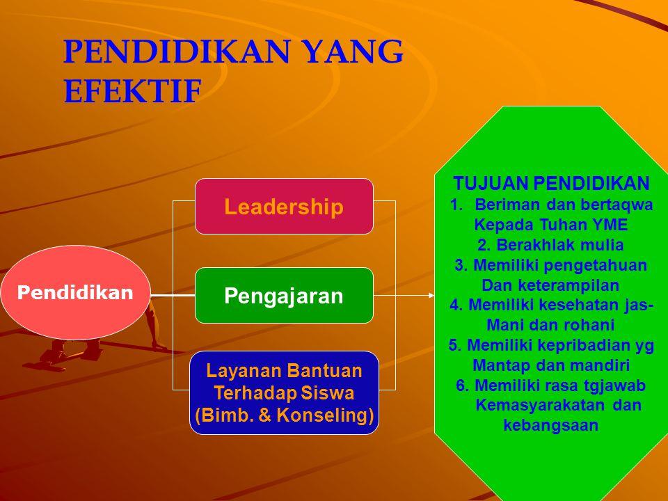 4. Memiliki kesehatan jas- 5. Memiliki kepribadian yg