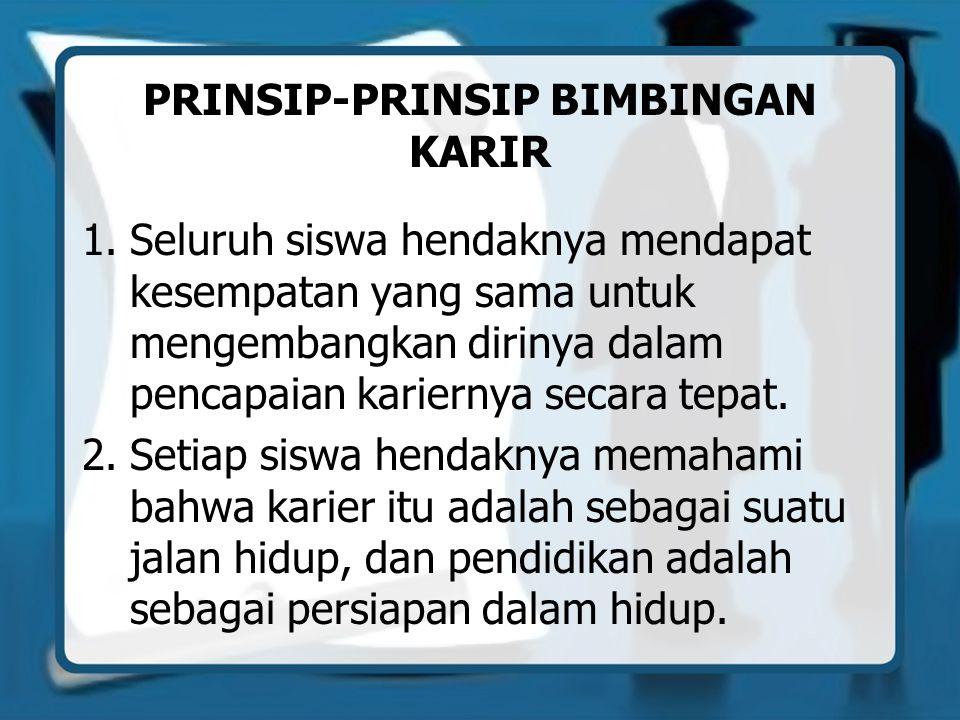 PRINSIP-PRINSIP BIMBINGAN KARIR