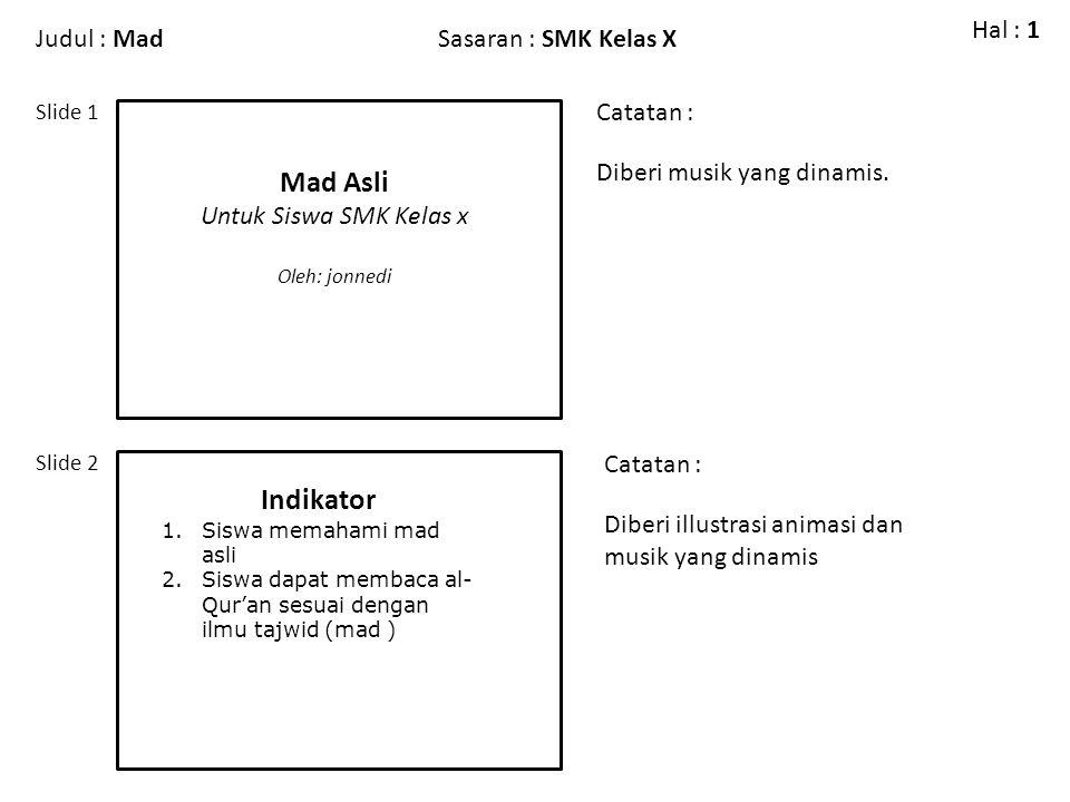 Mad Asli Indikator Hal : 1 Judul : Mad Sasaran : SMK Kelas X Catatan :