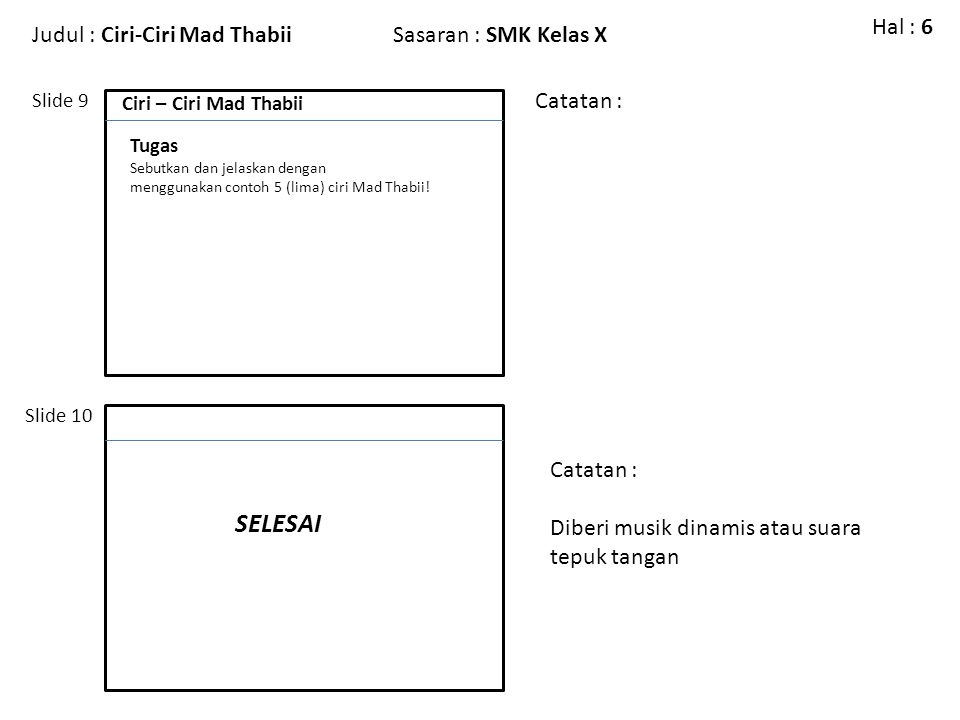 SELESAI Hal : 6 Judul : Ciri-Ciri Mad Thabii Sasaran : SMK Kelas X
