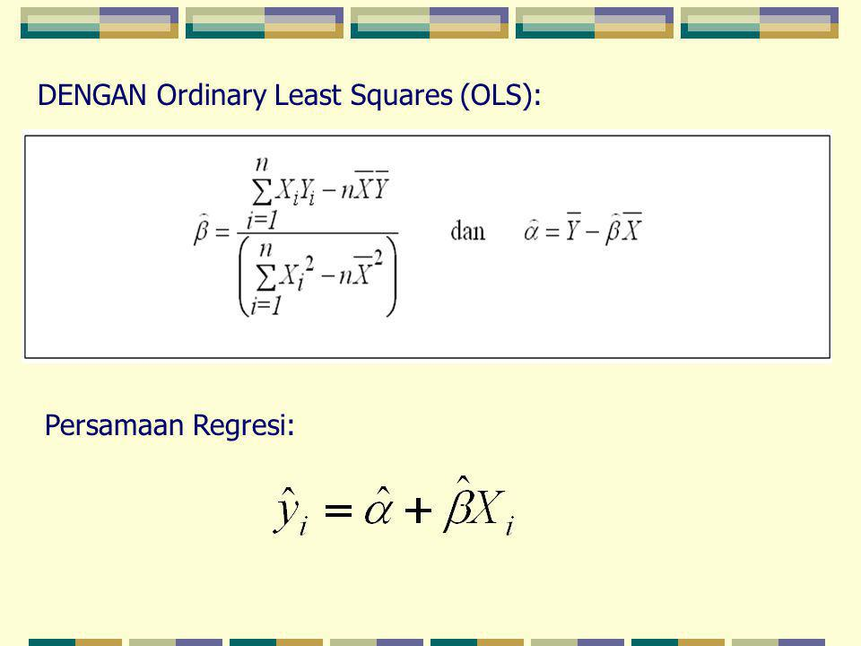 DENGAN Ordinary Least Squares (OLS):