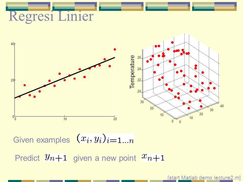 Regresi Linier Given examples Predict given a new point Temperature