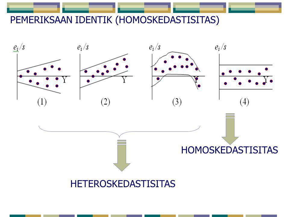 PEMERIKSAAN IDENTIK (HOMOSKEDASTISITAS)