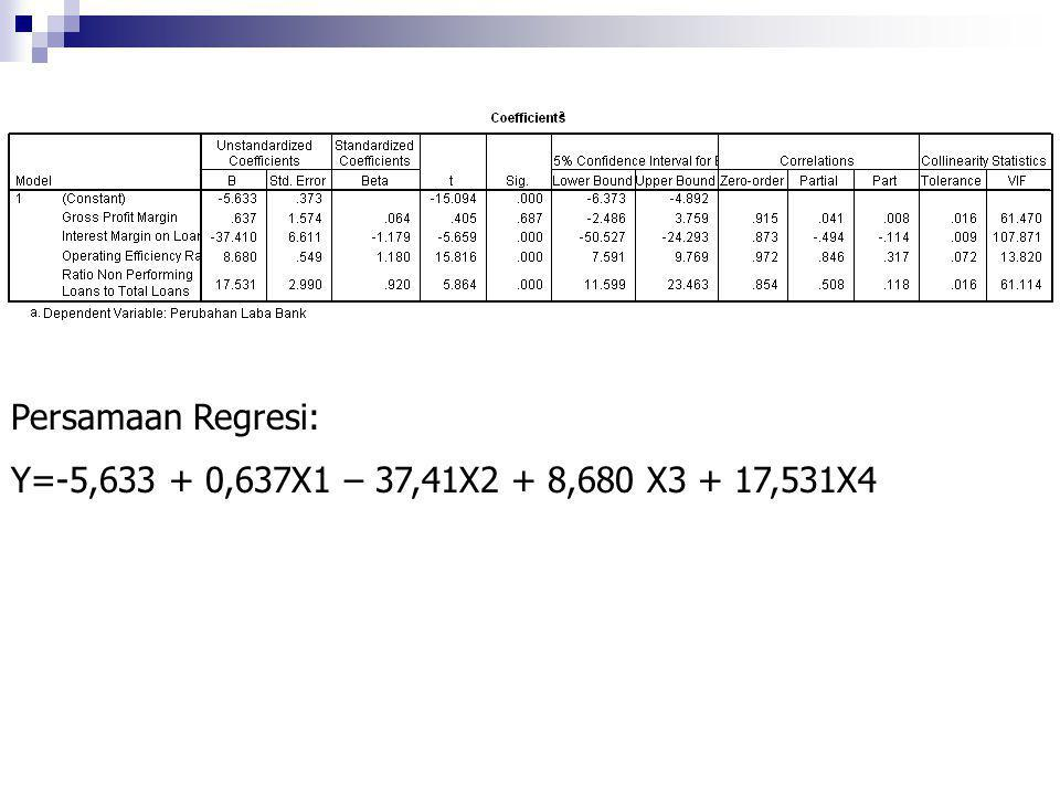 Persamaan Regresi: Y=-5,633 + 0,637X1 – 37,41X2 + 8,680 X3 + 17,531X4