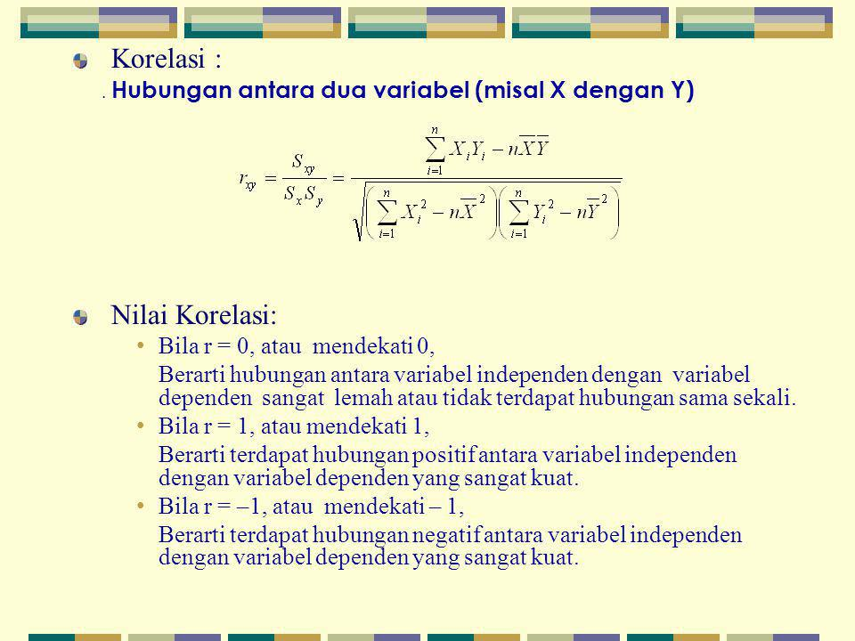 Korelasi : Nilai Korelasi: Bila r = 0, atau mendekati 0,