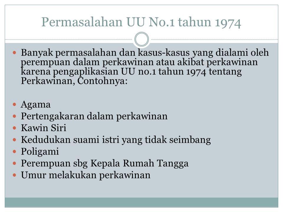 Permasalahan UU No.1 tahun 1974