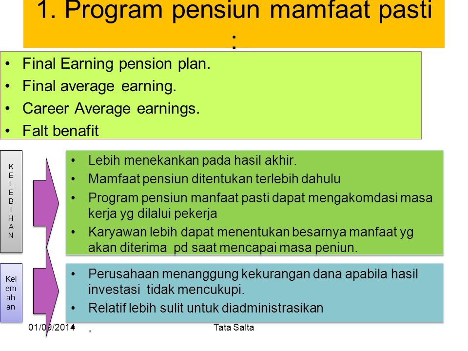 1. Program pensiun mamfaat pasti :