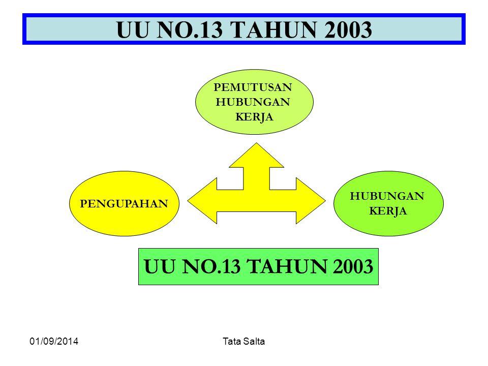 UU NO.13 TAHUN 2003 UU NO.13 TAHUN 2003 PEMUTUSAN HUBUNGAN KERJA