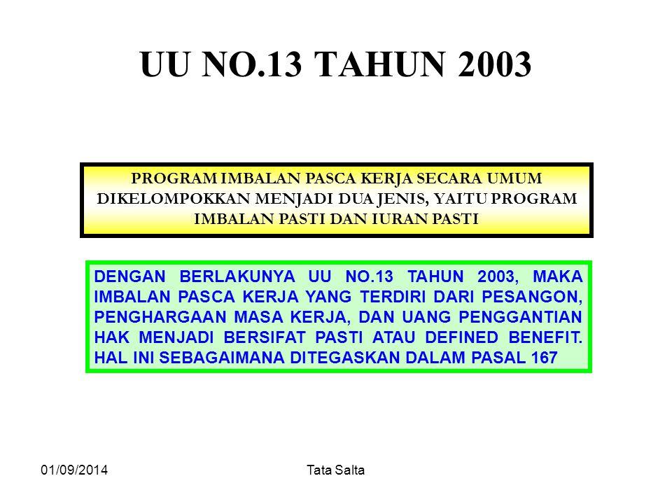 UU NO.13 TAHUN 2003 PROGRAM IMBALAN PASCA KERJA SECARA UMUM DIKELOMPOKKAN MENJADI DUA JENIS, YAITU PROGRAM IMBALAN PASTI DAN IURAN PASTI.