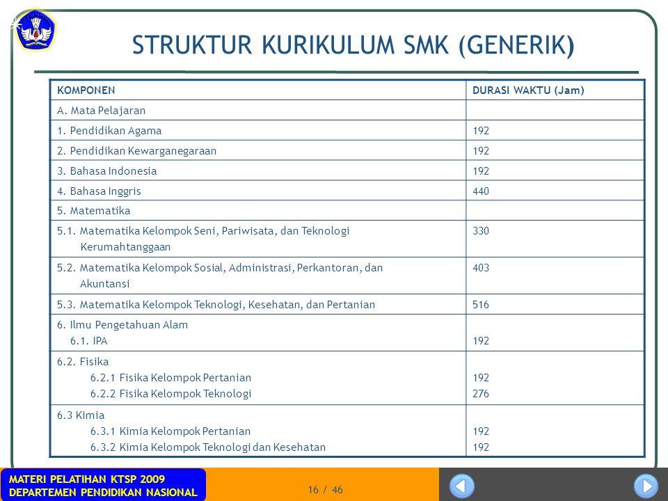 STRUKTUR KURIKULUM SMK (GENERIK)