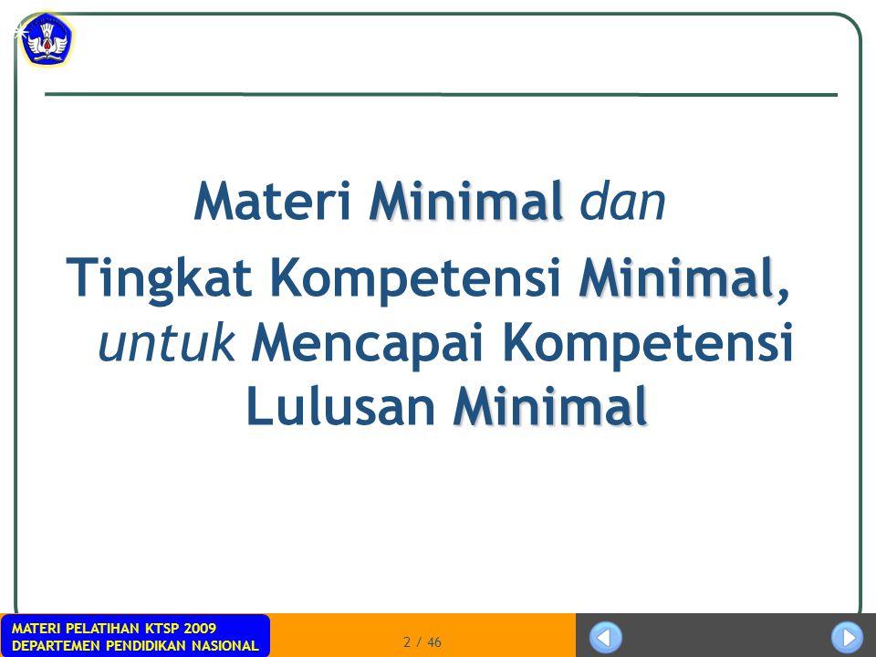 Tingkat Kompetensi Minimal, untuk Mencapai Kompetensi Lulusan Minimal