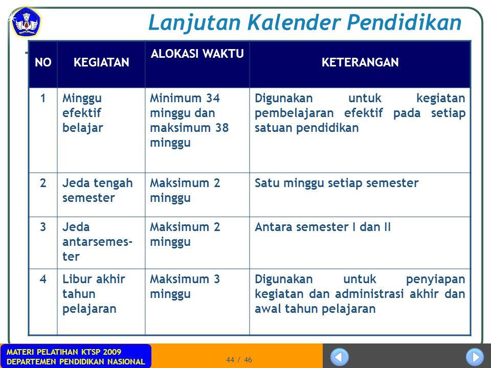 Lanjutan Kalender Pendidikan