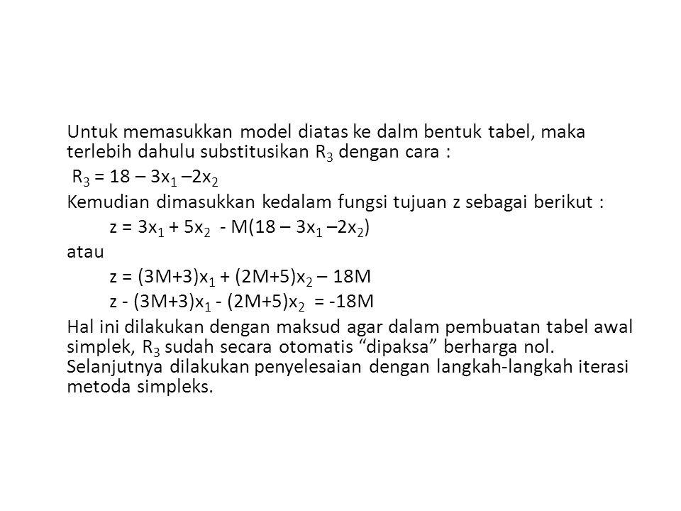 Untuk memasukkan model diatas ke dalm bentuk tabel, maka terlebih dahulu substitusikan R3 dengan cara :