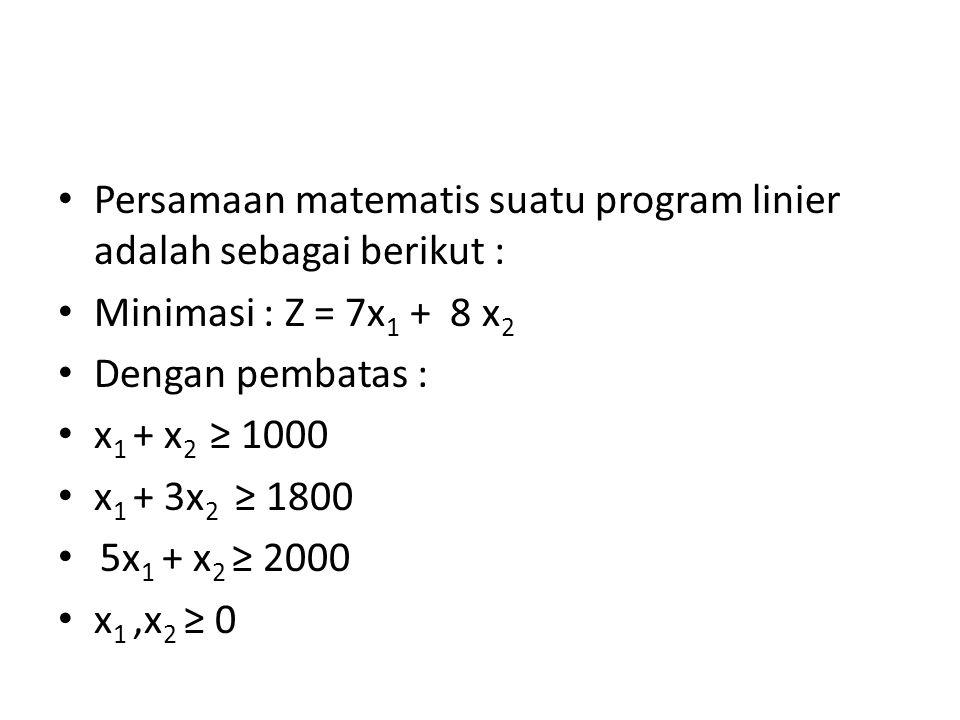 Persamaan matematis suatu program linier adalah sebagai berikut :