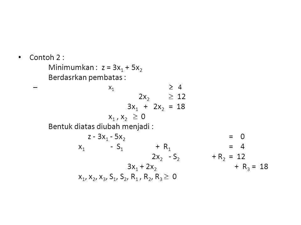 Bentuk diatas diubah menjadi : z - 3x1 - 5x2 = 0 x1 - S1 + R1 = 4