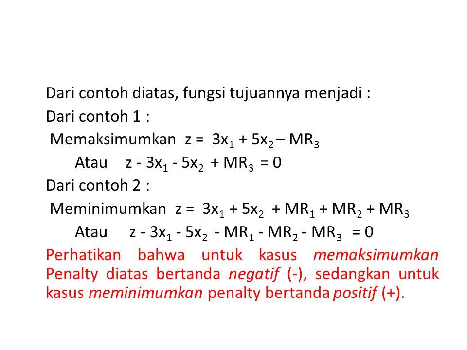 Dari contoh diatas, fungsi tujuannya menjadi :