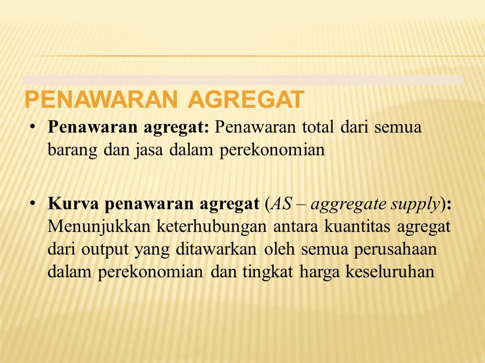 PENAWARAN AGREGAT Penawaran agregat: Penawaran total dari semua barang dan jasa dalam perekonomian.