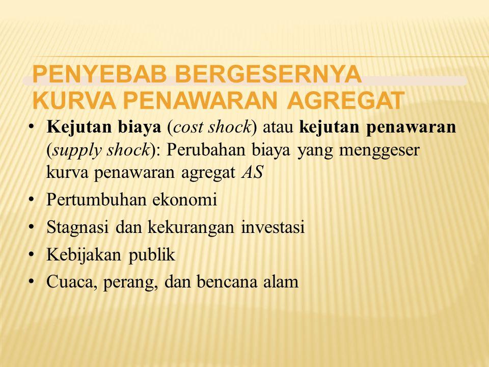 PENYEBAB BERGESERNYA KURVA PENAWARAN AGREGAT