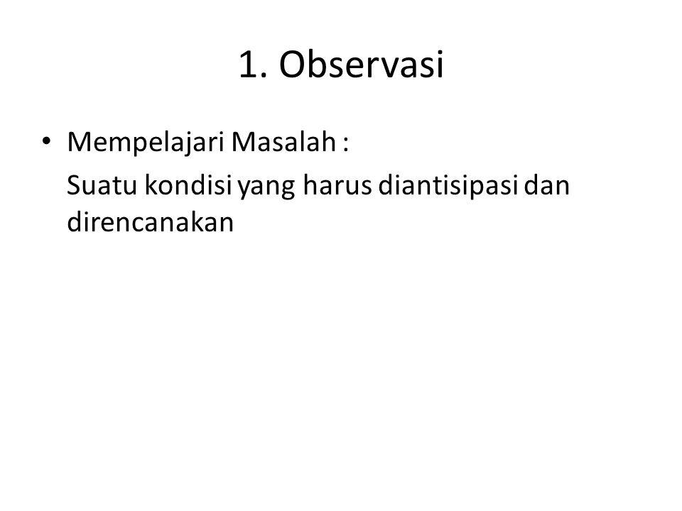 1. Observasi Mempelajari Masalah :