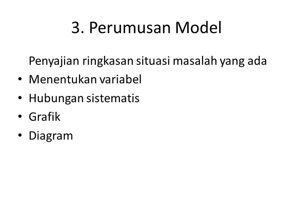 3. Perumusan Model Penyajian ringkasan situasi masalah yang ada