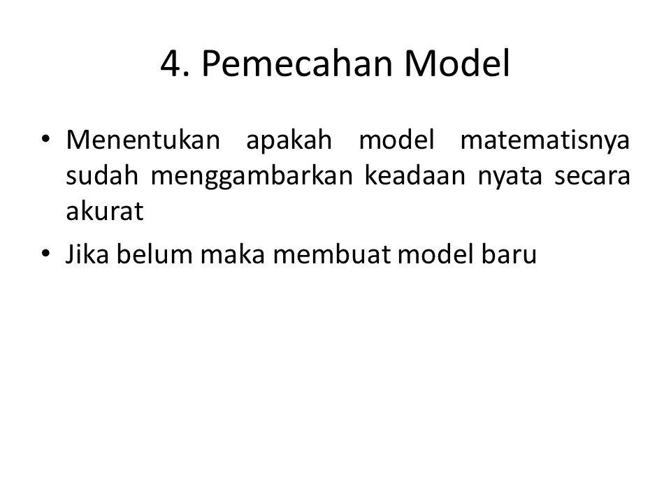 4. Pemecahan Model Menentukan apakah model matematisnya sudah menggambarkan keadaan nyata secara akurat.