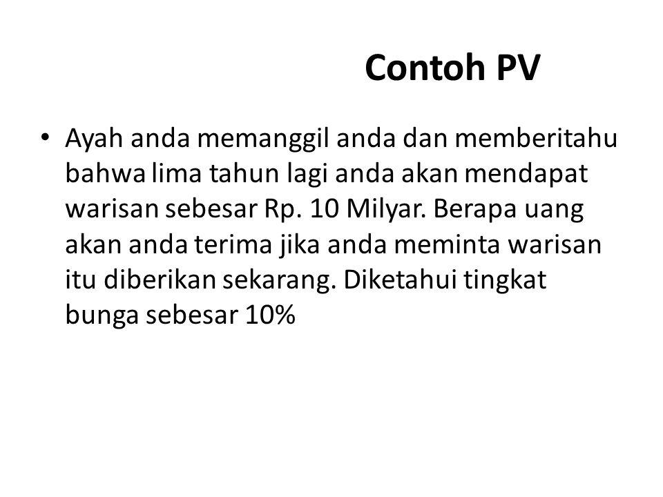 Contoh PV
