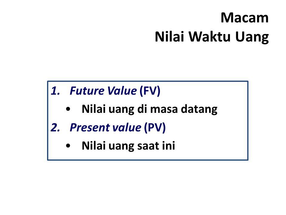 Macam Nilai Waktu Uang Future Value (FV) Nilai uang di masa datang