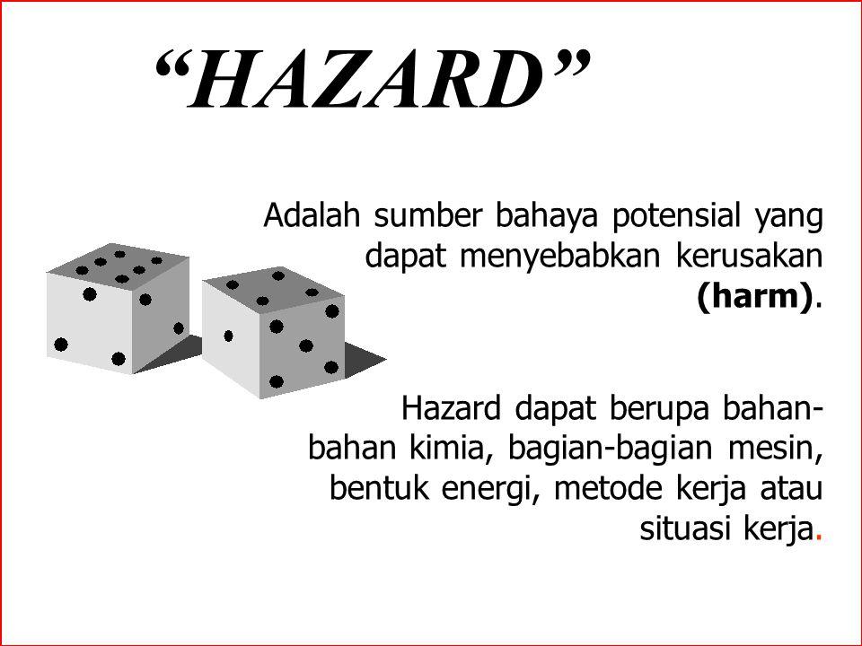 HAZARD Adalah sumber bahaya potensial yang dapat menyebabkan kerusakan (harm).
