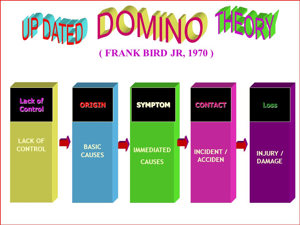 DOMINO THEORY UP DATED ( FRANK BIRD JR, 1970 ) LACK OF CONTROL