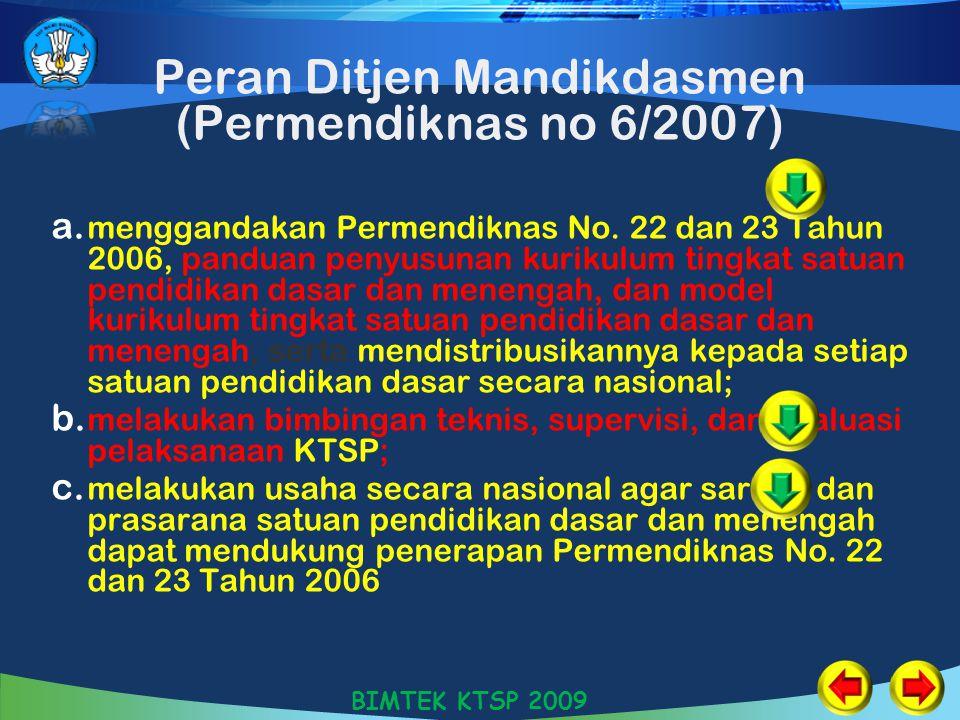 Peran Ditjen Mandikdasmen (Permendiknas no 6/2007)