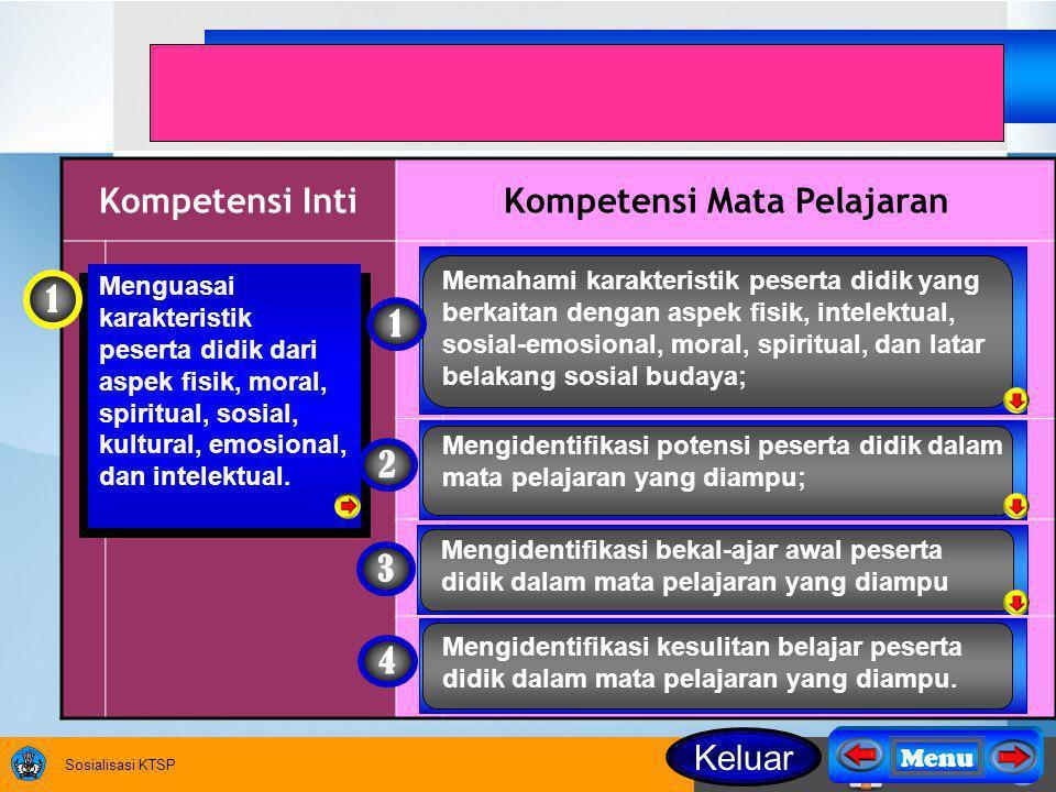 Kompetensi Pedagogik Guru