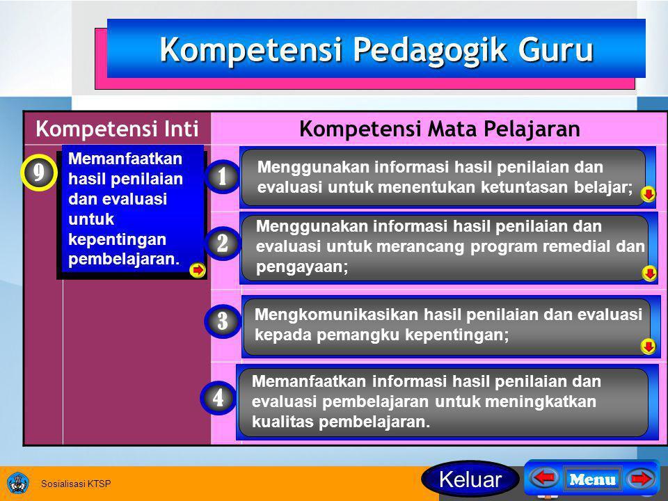 Kompetensi Pedagogik Guru Kompetensi Mata Pelajaran