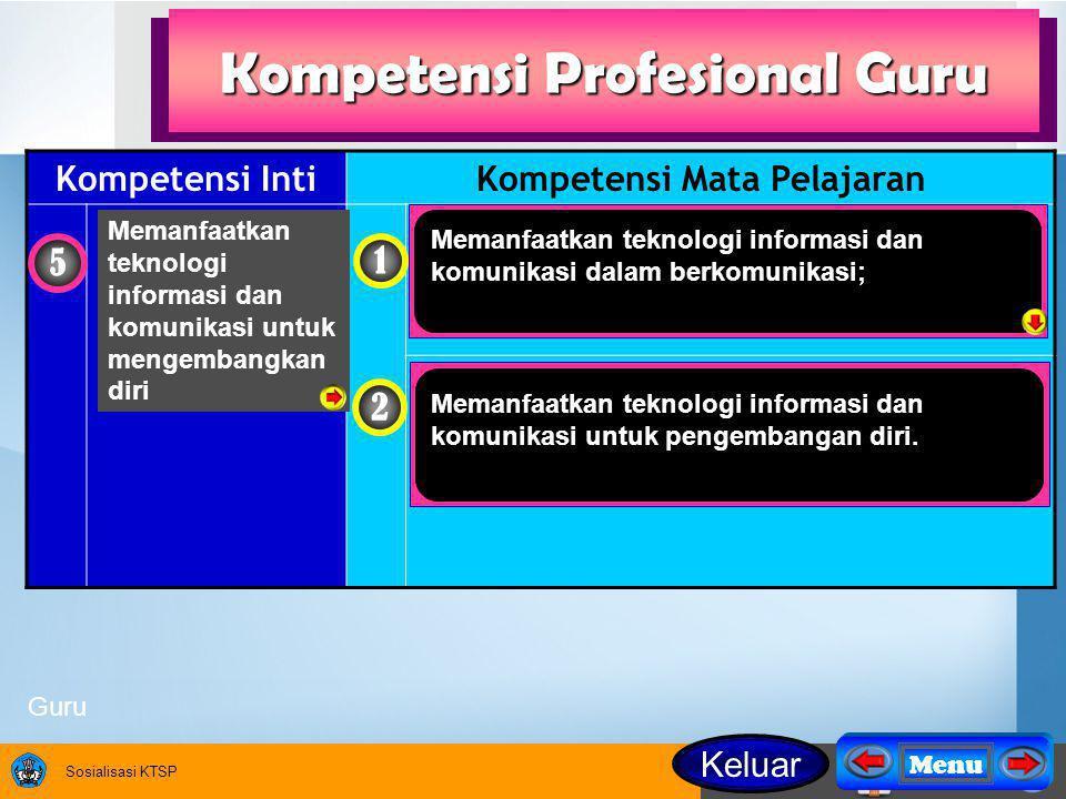 Kompetensi Profesional Guru Kompetensi Mata Pelajaran