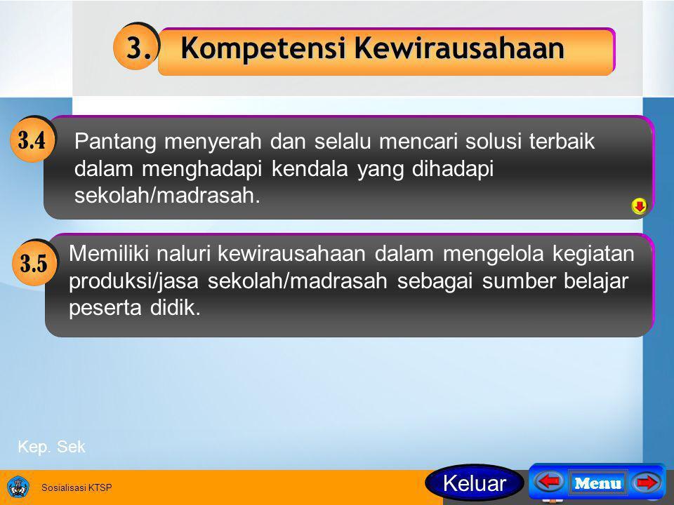 3. Kompetensi Kewirausahaan