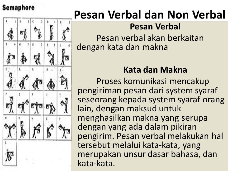 Pesan Verbal dan Non Verbal