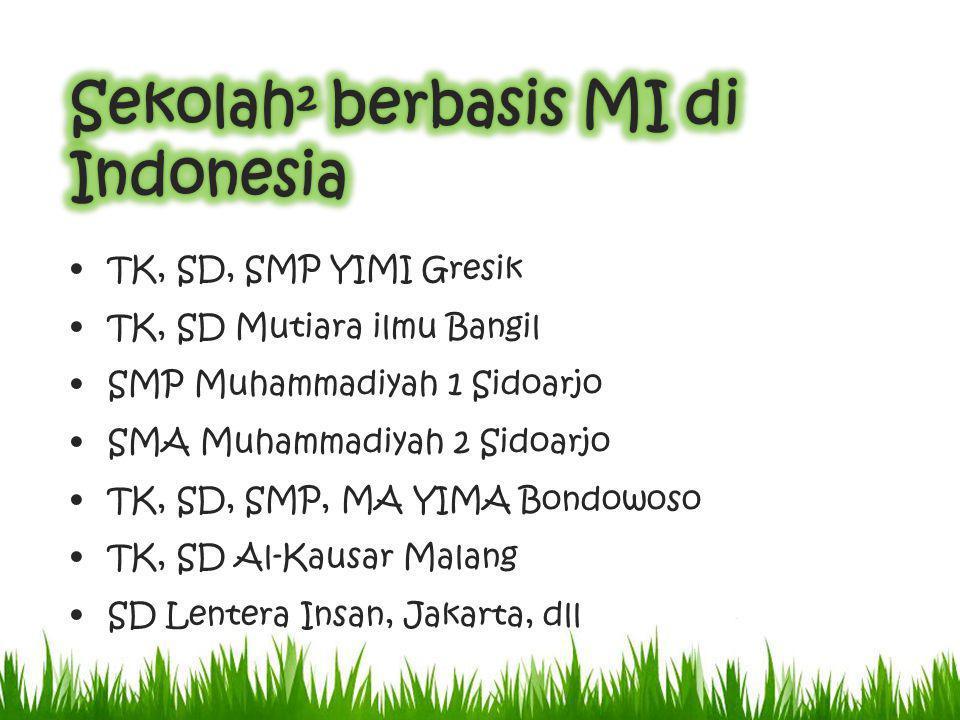 Sekolah² berbasis MI di Indonesia
