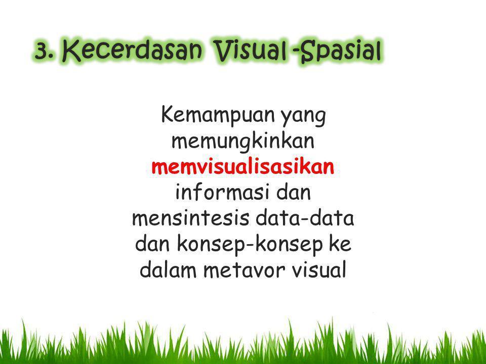 3. Kecerdasan Visual -Spasial