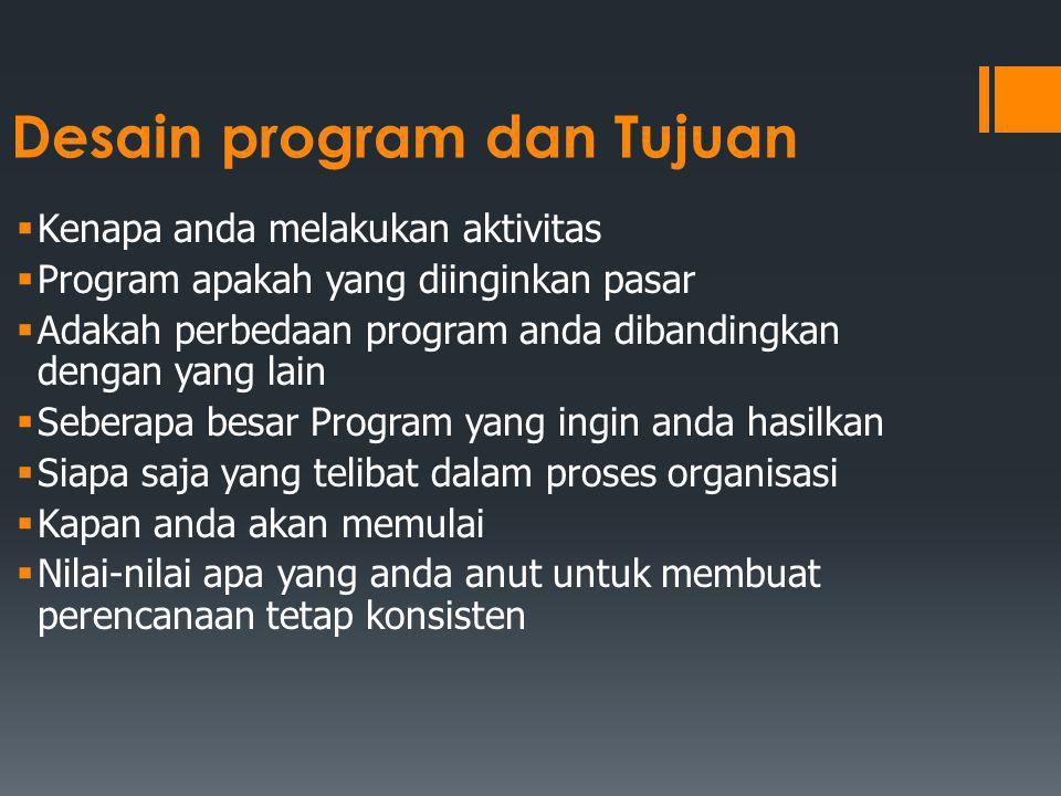 Desain program dan Tujuan